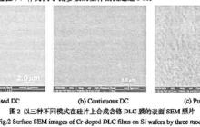 三种中频靶磁控溅射类金刚石薄膜的性能比较