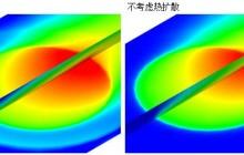 表面工程技术在模具制造中的应用综述上